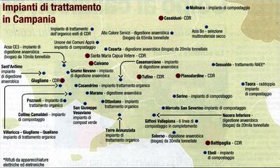 Rifiuti: Impianti di trattamento in Campania