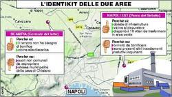 Ipotesi per l'inceneritore di Napoli